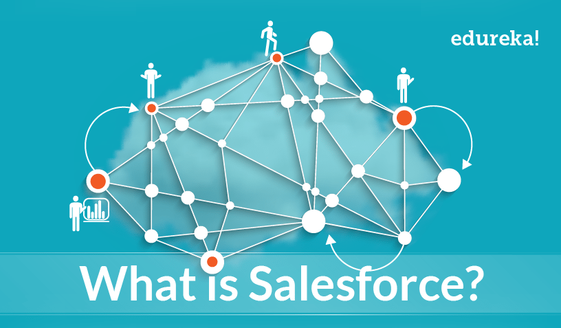 What is Salesforce? (2021 Guide)